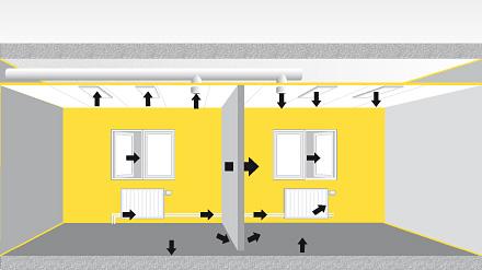 Различные пути передачи звука между помещениями