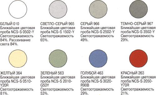Подвесные потолки Ecophon - потолки из стекловолокна